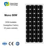 Panel 90W Energía Renovable flexible monocristalino Solar Fotovoltaica