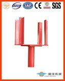 Suporte Forkhead para o feixe H20