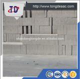 Bloc concret d'usine de la Chine AAC