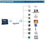 Самая дешевая франтовская индикация Demokit&#160 промотирования основной системы домашней автоматизации;
