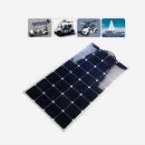 高性能の防水100W半適用範囲が広い太陽電池パネル18V