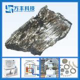 Metallo in linea del samario del lingotto della terra rara di acquisto nuovi 2017