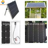 35W модуль малого размера Mono солнечный Panel/PV для располагаться лагерем