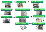 [كه-600] مقياس صغيرة صناعة بسكويت يجعل آلة