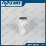 O compressor de ar de Copco do atlas da fonte de Ayater parte o filtro de petróleo (1625775400)