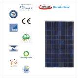 Sistema Solar Painel Solar Monocristalino PV Painel com Certificado TUV IEC Mcs CE Cec Inmetro IDCol Soncap 5W - 115W