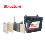 de ISO9001 Goedgekeurde Batterij van de Auto van de Levering van de Fabrikant 50d20L 12V 50ah