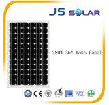 25 años de Warrantly de precio monocristalino la India (JS-280W) solar del panel