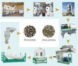 الصين مصنع جديد تماما تبن كريّة طينيّة خطّ