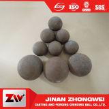 La bola de acero forjó las bolas de acero para el molino de bola