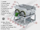 Schwerkraft-Trennung-Membranspannvorrichtungs-Maschine verwendet für das Wieder.herstellen des Goldes