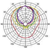 Монитор оборудования диктора ядрового этапа 15 дюймов профессиональный