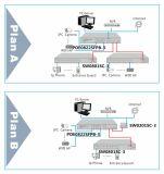8ポートの完全なギガビットPoeのネットワークスイッチ(POE0822SFP-3)