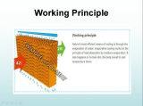 Konkurrierende Sumpf-Kühlvorrichtung-bewegliche Klimaanlage für Handelsplätze
