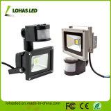 Luz de inundação ao ar livre do diodo emissor de luz da ESPIGA impermeável do poder superior 10W-200W