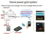 Meter van de Energie van de Factor van de macht de Draadloze