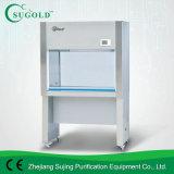 Banco verticale di flusso laminare della dotazione d'aria dell'acciaio inossidabile (SW-CJ-1D)