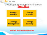 Monitor de la energía de la energía eléctrica