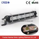 IP67 Zurückhaltung 18W 7.3inch CREE LED helle Minibar (GT3520-18W)