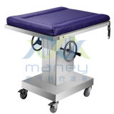Gynaecology와 산부인과 (MNMOT04)를 위한 의학 전기 유형 운영 테이블