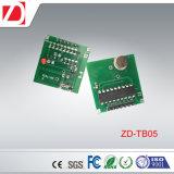Module d'émetteur à télécommande 315/433MHz