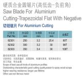 Vio la lámina para el plano Corte-Trapezoidal de aluminio con la negativa