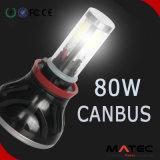 Linterna auto innovadora del producto 40W 4000lm LED de los nuevos productos 2017 para el coche y la motocicleta con el CREE LED H4