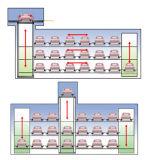 Système de recyclage à plusiers étages de stationnement de garage de Pdx