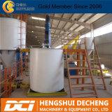 石膏ボード機械(5million-10million/per年)