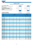 Sferische Duidelijke Lagers (GE110ET-2RS/GE110UK-2RS/GE110TA-2RS/GE110EC-2RS/SAR1-110SS/GE110D-2RS/ge110hw-a)