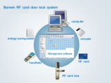 Serrure de porte de clef de carte d'hôtel de RFID (BW803BG-G)