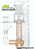 Efluência que segura a bomba vertical centrífuga da pasta da água de esgoto do depósito