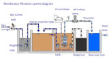 Mbr Wasser-Beseitigungs-Pflanzen-oder Abwasserbehandlung-Gerät