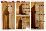 유리제 문, MDF 문, 나무로 되는 문, 안쪽 문, 외부 문, 정문