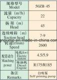 Calidad de Hihg bomba de agua diesel de 2 pulgadas