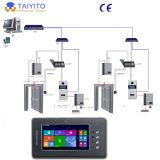 Video sistema del campanello per porte di Taiyito per Comunità con la funzione di automazione domestica