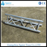 Triangle Truss F33 Global Truss Milos Truss