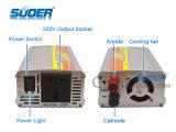 Inversor solar 12V da potência do inversor 2000W da potência de Suoer auto a 220V para o uso Home com preço de fábrica (SUA-2000A)