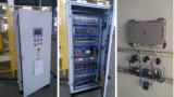 Machine automatisée industrielle de pellicule d'emballage d'extension