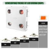 wachsen voller Spektrum 600W PFEILER LED Licht