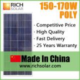 150W多結晶性12V太陽モジュール