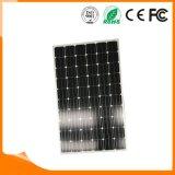 Comitato solare solare della batteria 250W di alta efficienza della stazione della bici e del bus mono