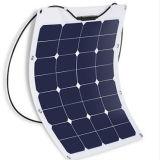 Il comitato solare semi flessibile di prezzi 50W di EXW per il fante di marina, copre il sistema solare