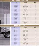 Proveedor Líder de Tubos Internos para Neumáticos para Camiones