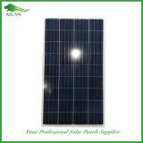 Poli modulo solare di alta qualità (20W - 300W) per la centrale elettrica