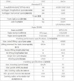 Beste Kwaliteit Kraan van de Vrachtwagen de Groep van Tavol van 40 Ton de Mobiele van China aan Verkoop