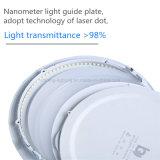 projector interno de fundição redondo da lâmpada do teto das luzes da carcaça Home de alumínio da luz de painel do diodo emissor de luz 12W que ilumina-se para baixo