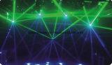 indicatore luminoso del fascio di esplorazione dello specchio di 5r 200W LED