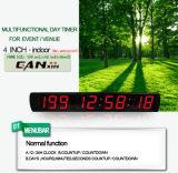 [Ganxin] temporizador electrónico de la cuenta descendiente de 4inch 7segment Digitaces