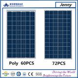 多結晶性シリコン太陽電池のモジュールの太陽電池パネル